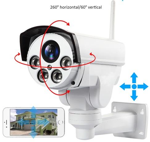 Видеокамера с 3g/LTE модулем, видеонаблюдение за городом